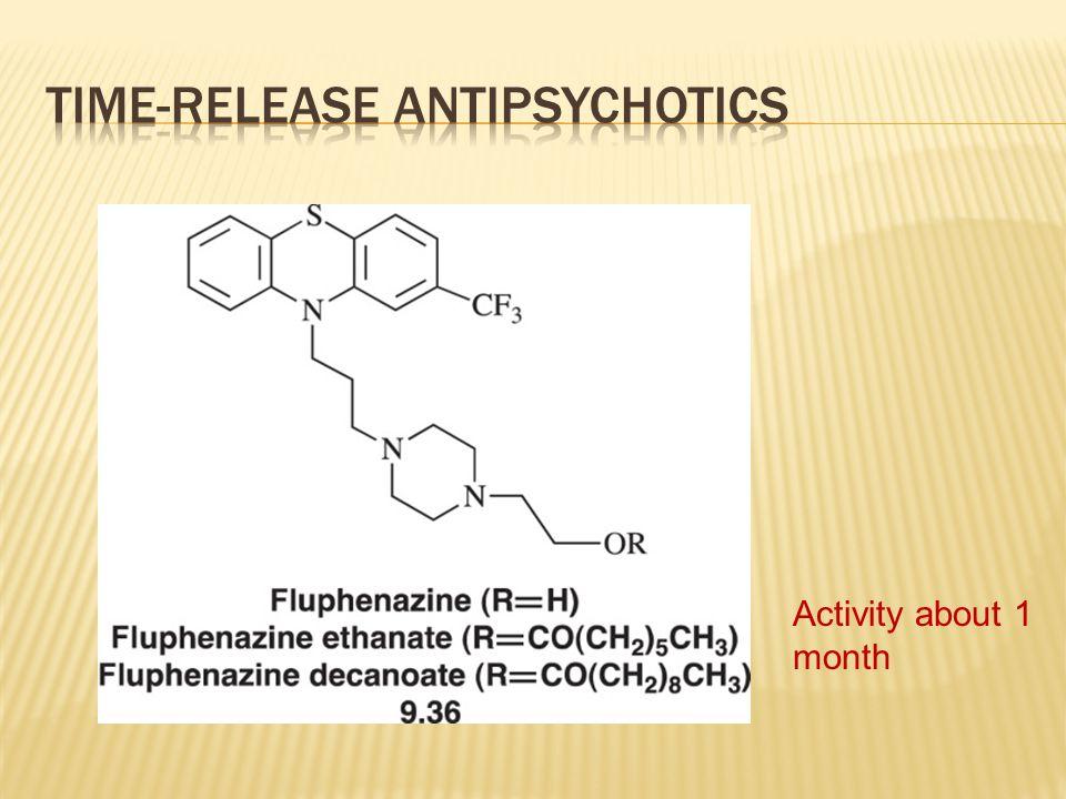 Time-release antipsychotics