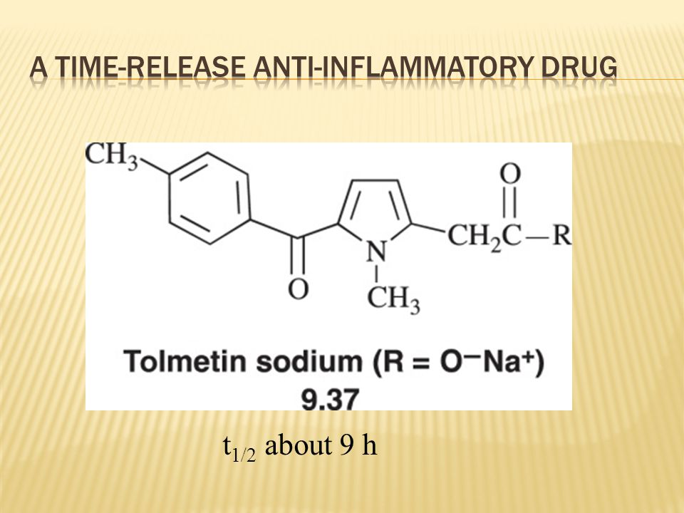 A time-release anti-inflammatory drug