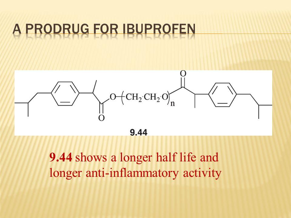 A prodrug for ibuprofen
