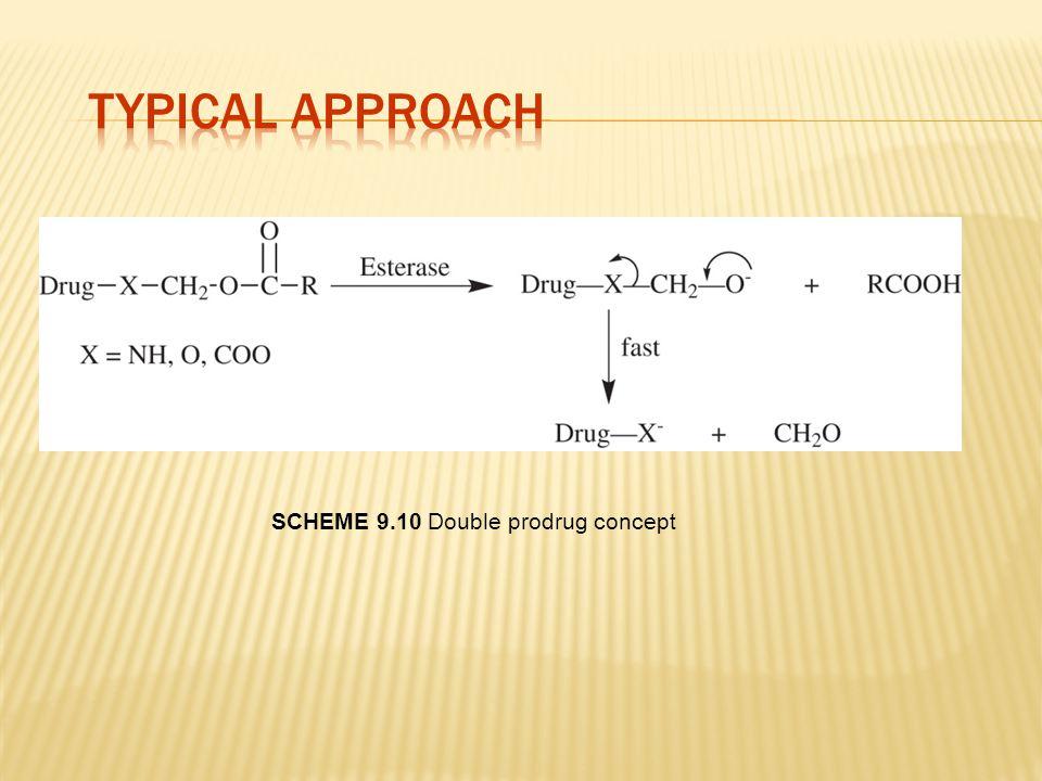 Typical Approach Scheme 9.10 Double prodrug concept