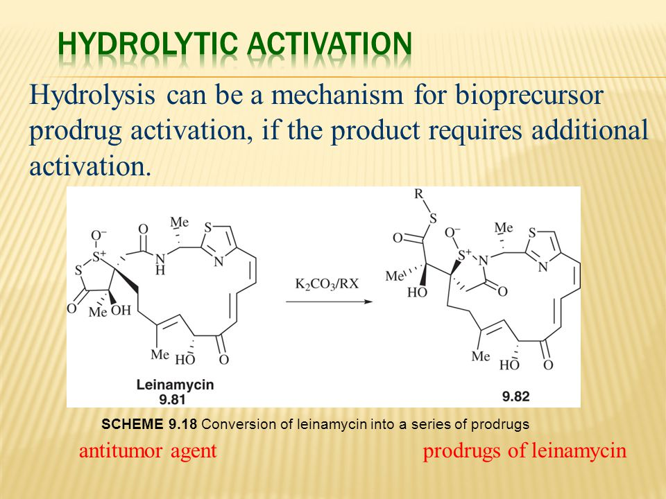 Hydrolytic Activation