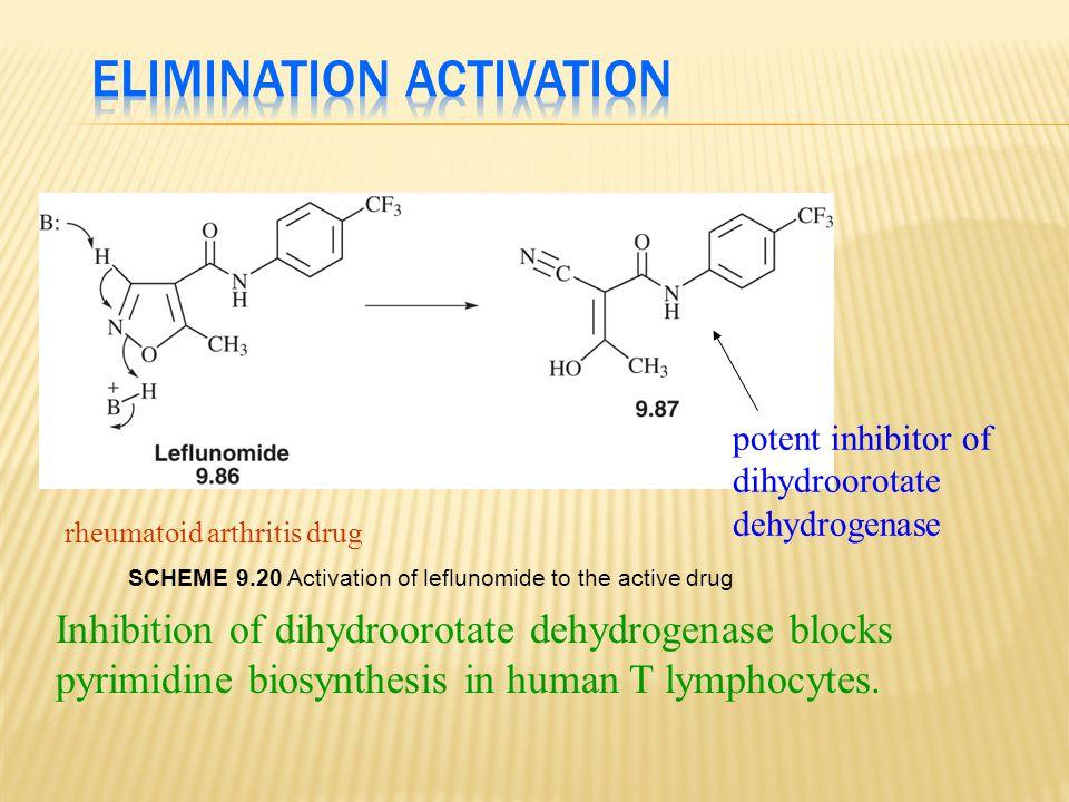 Elimination Activation