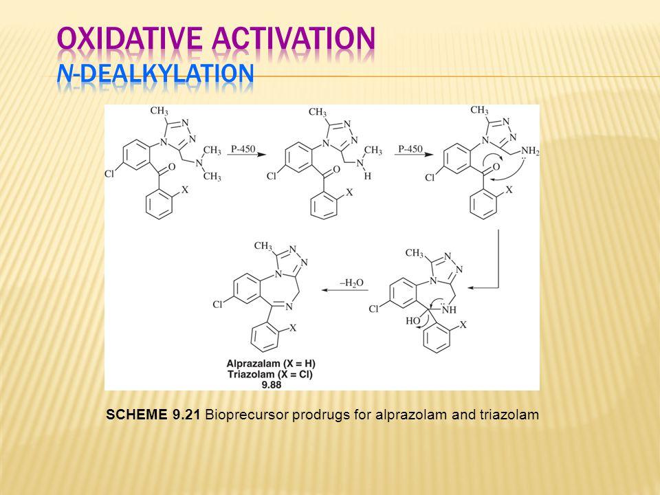 Oxidative Activation N-Dealkylation