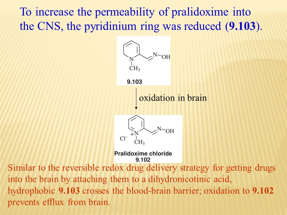 To increase the permeability of pralidoxime into the CNS, the pyridinium ring was reduced (9.103).
