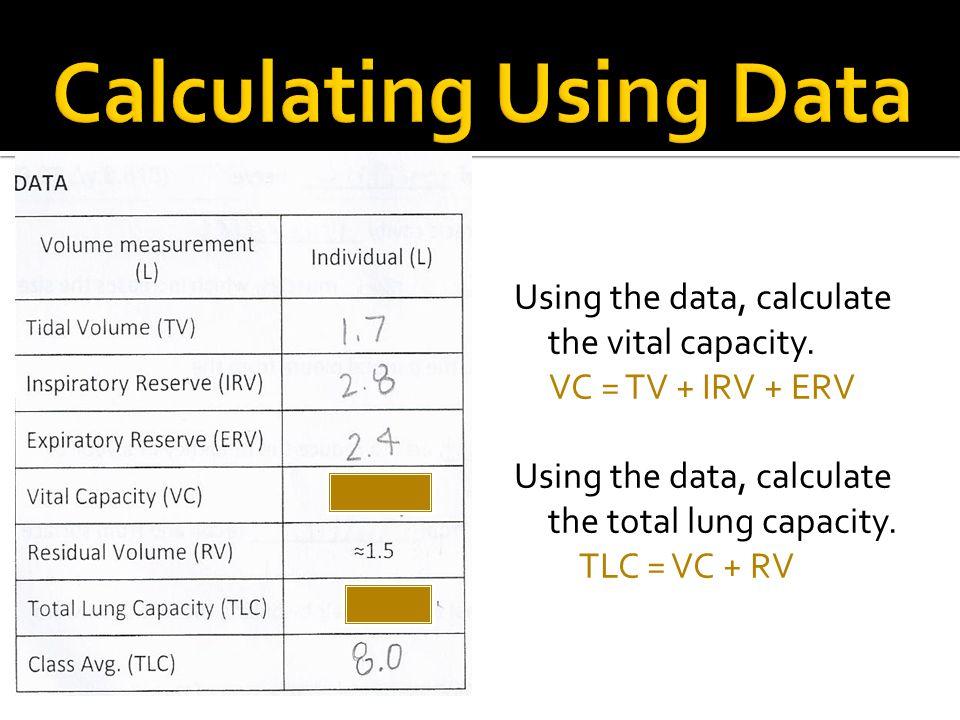 Calculating Using Data