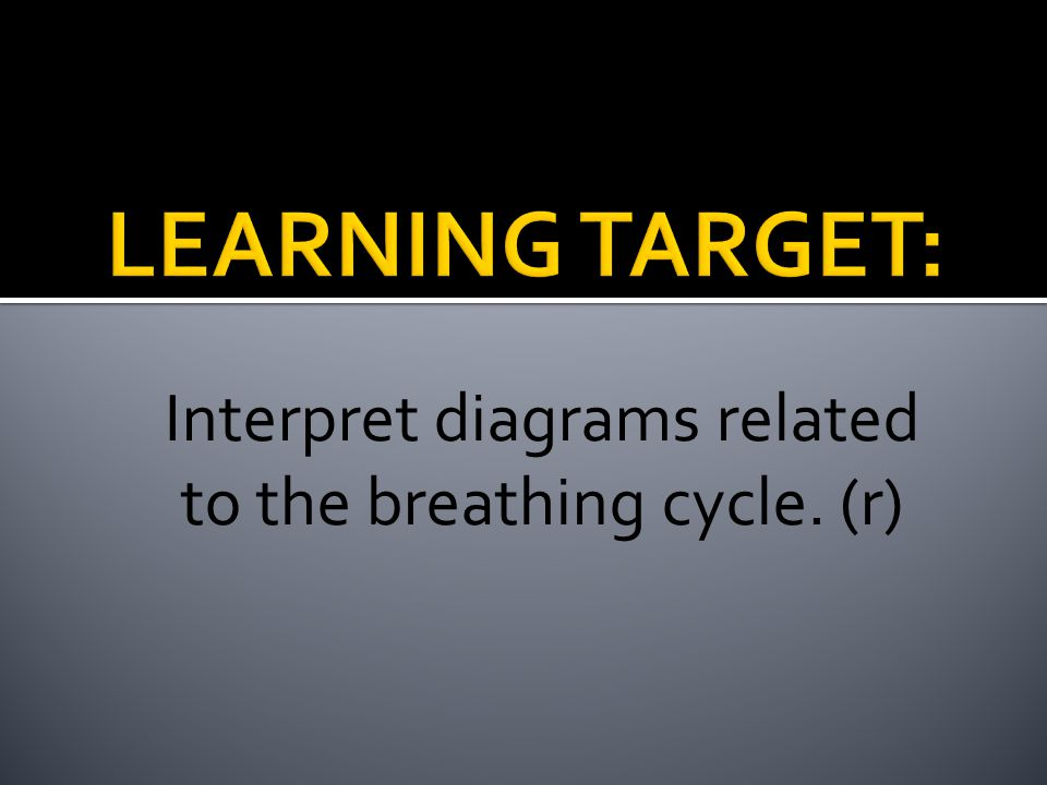 LEARNING TARGET: Interpret diagrams related