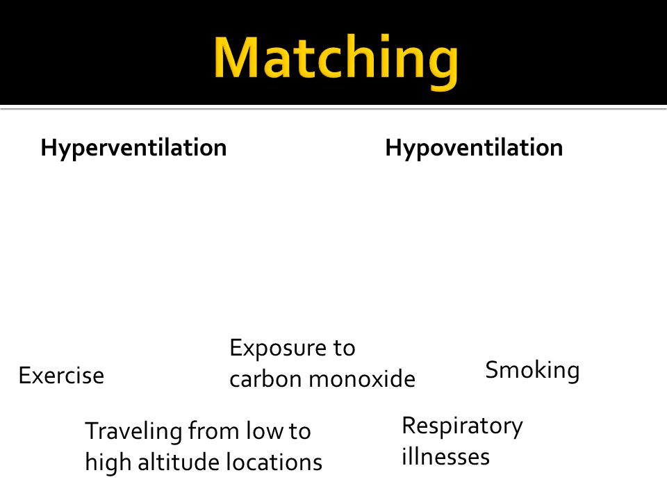 Matching Hyperventilation Hypoventilation Exposure to carbon monoxide