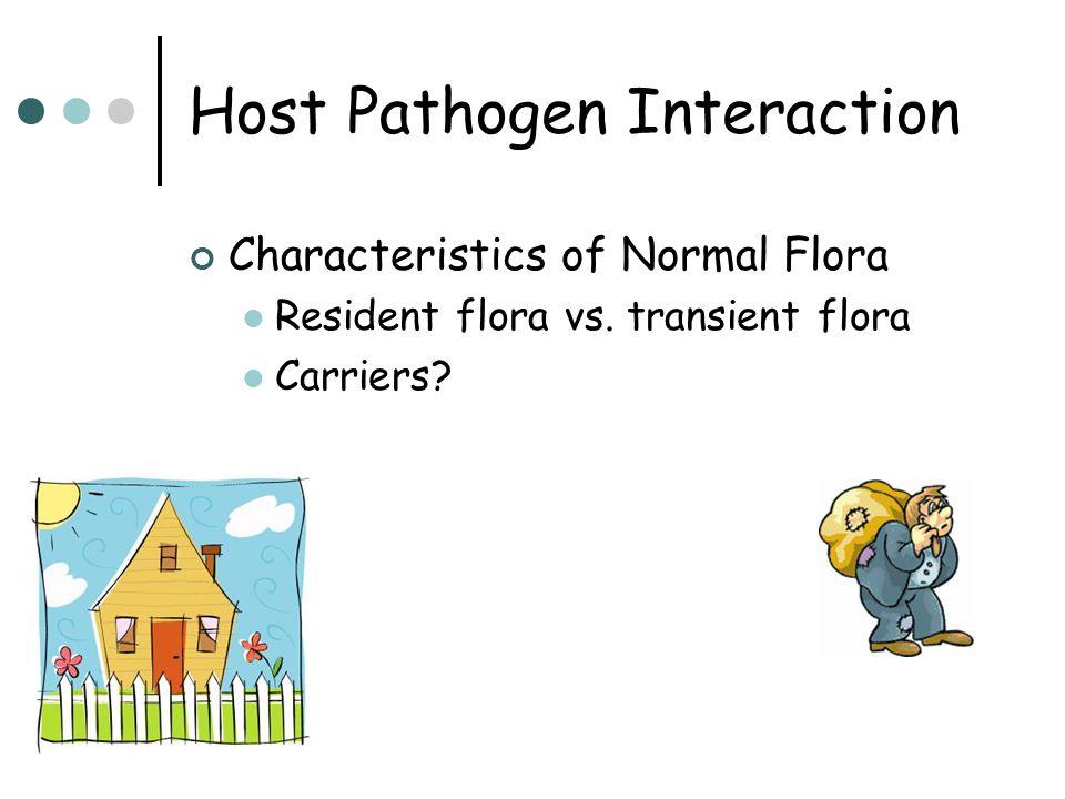 Host Pathogen Interaction