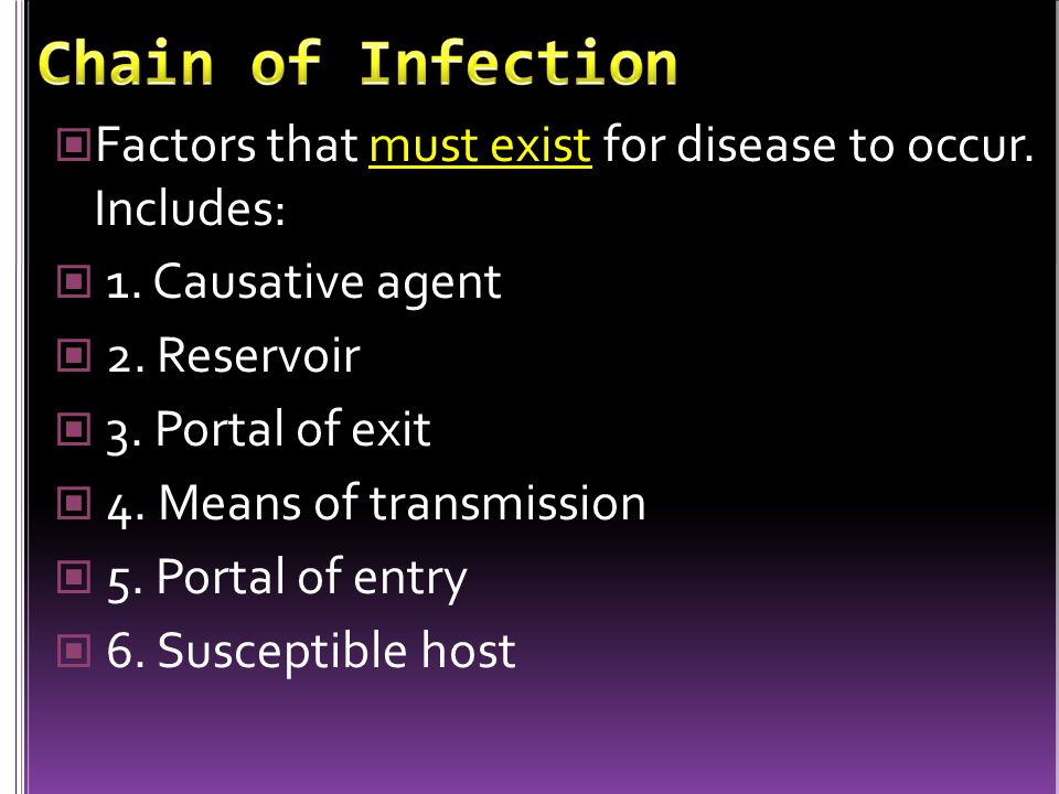 Chain of Infection Factors that must exist for disease to occur. Includes: 1. Causative agent. 2. Reservoir.