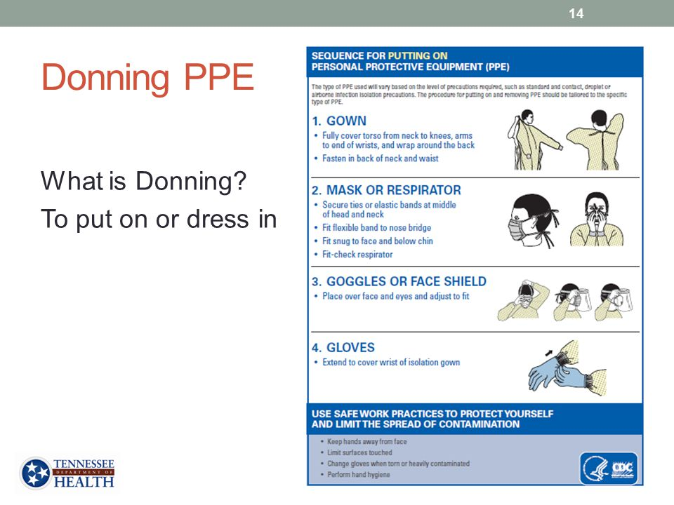 Donning PPE What is Donning To put on or dress in