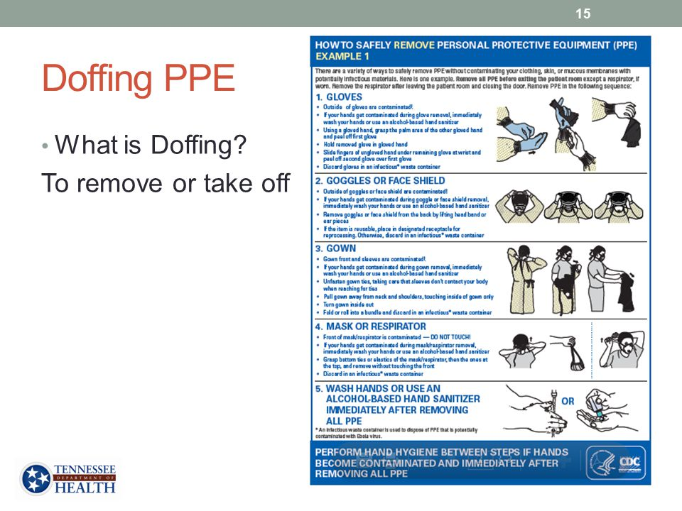 Doffing PPE What is Doffing To remove or take off