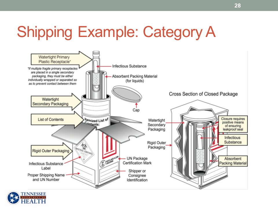 Shipping Example: Category A