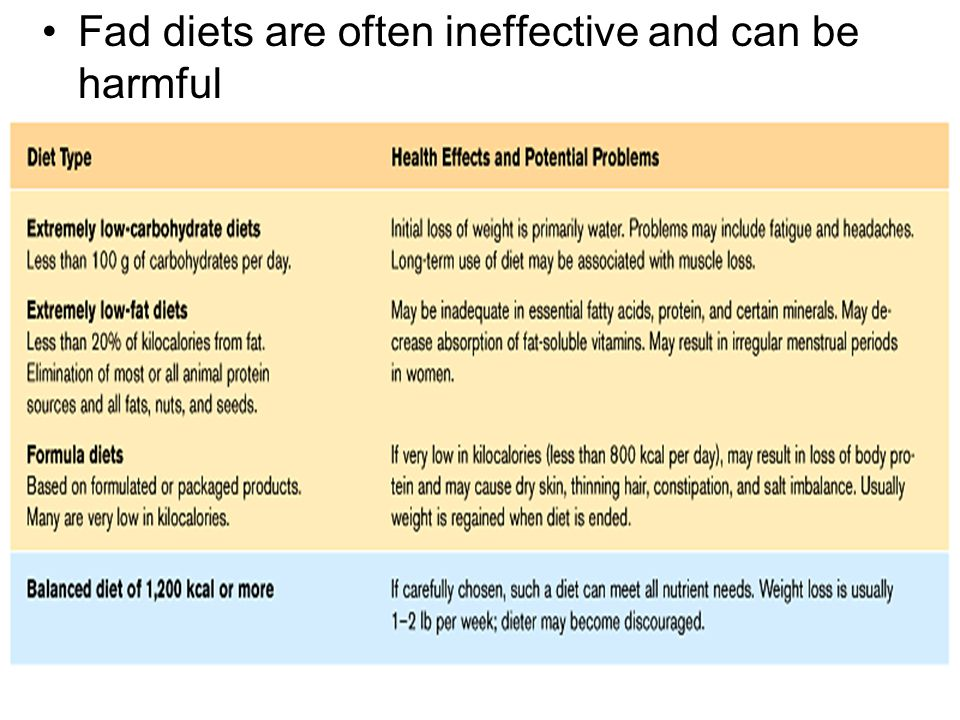 Fad diets are often ineffective and can be harmful