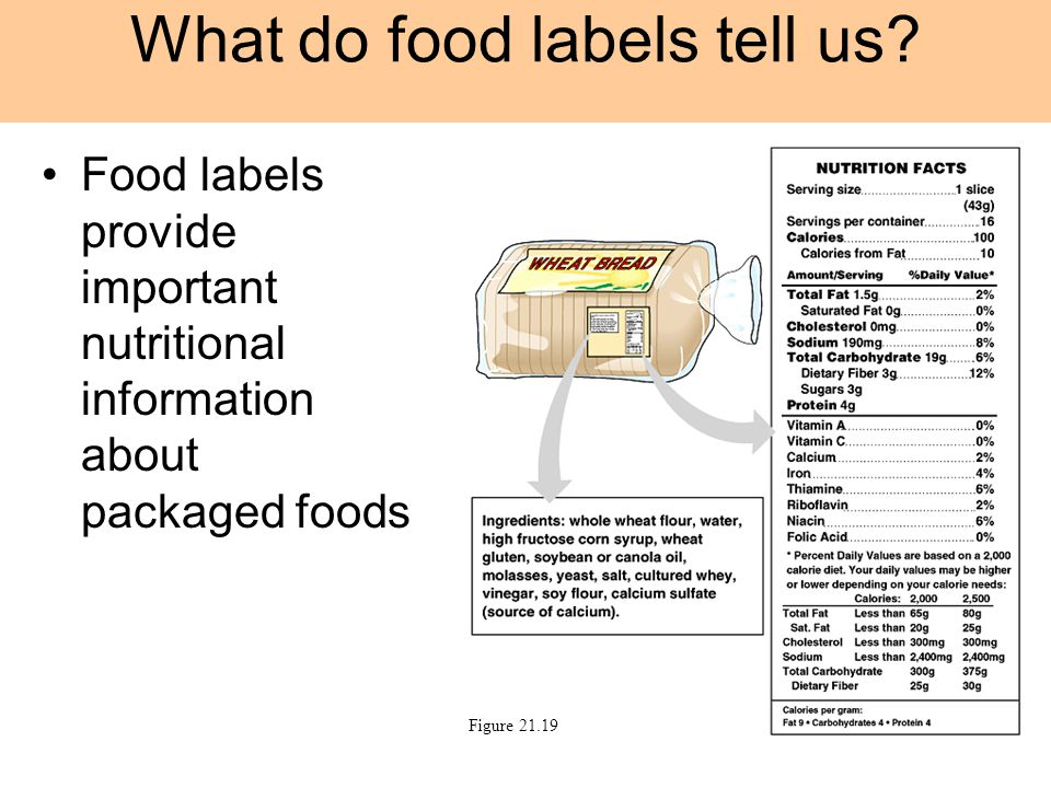 What do food labels tell us