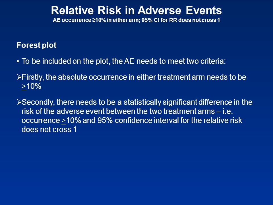 Relative Risk in Adverse Events