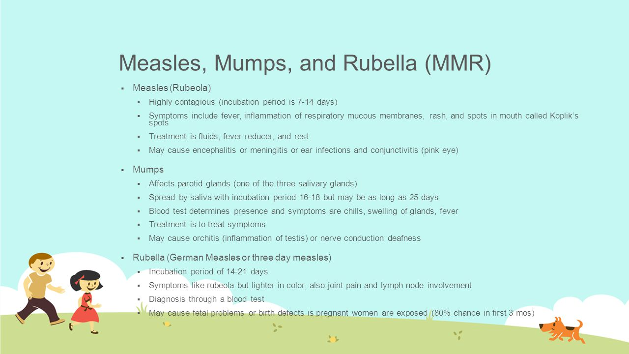 Measles, Mumps, and Rubella (MMR)