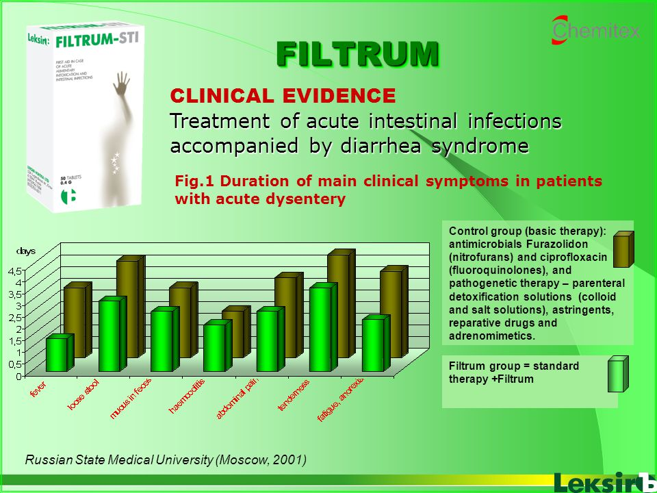 FILTRUM CLINICAL EVIDENCE Treatment of acute intestinal infections accompanied by diarrhea syndrome.