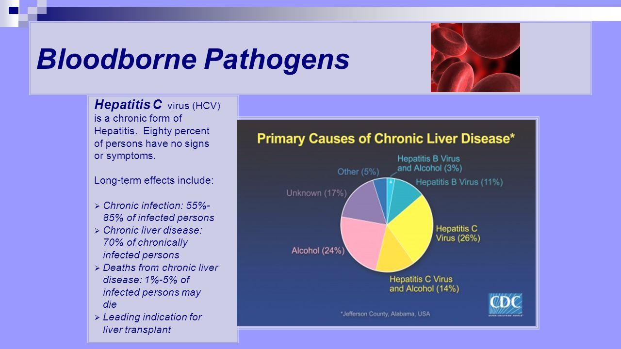 Bloodborne Pathogens Hepatitis C virus (HCV) is a chronic form of