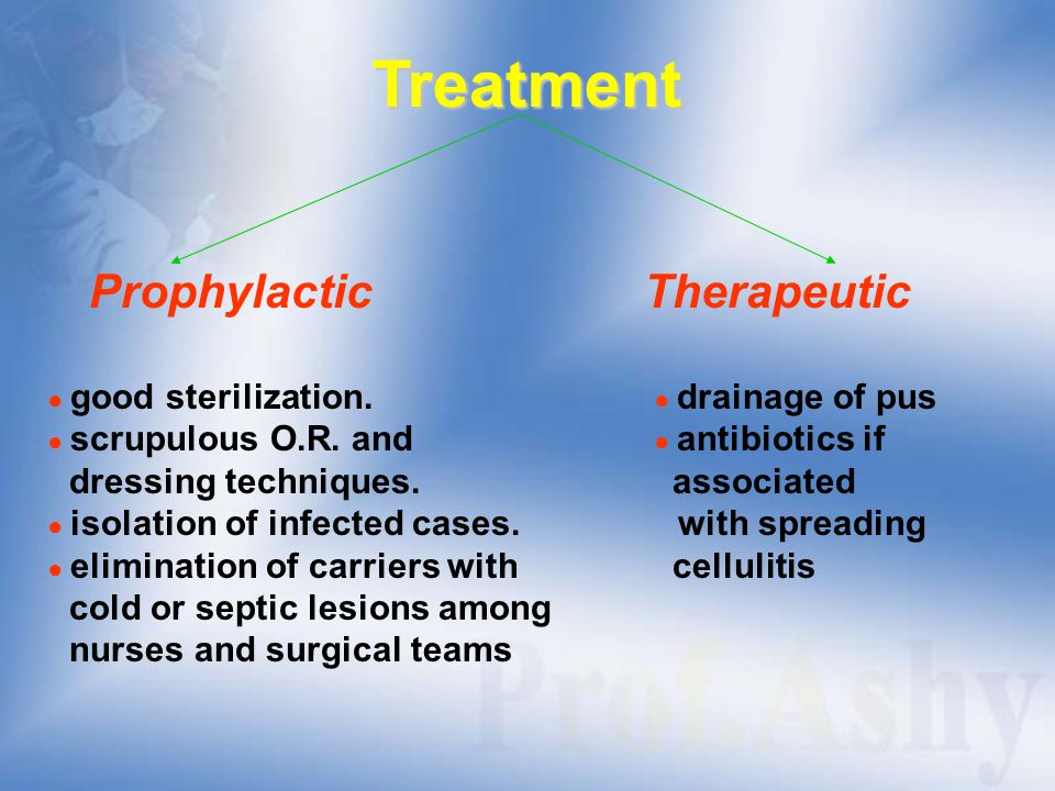Treatment Prophylactic Therapeutic dressing techniques. associated