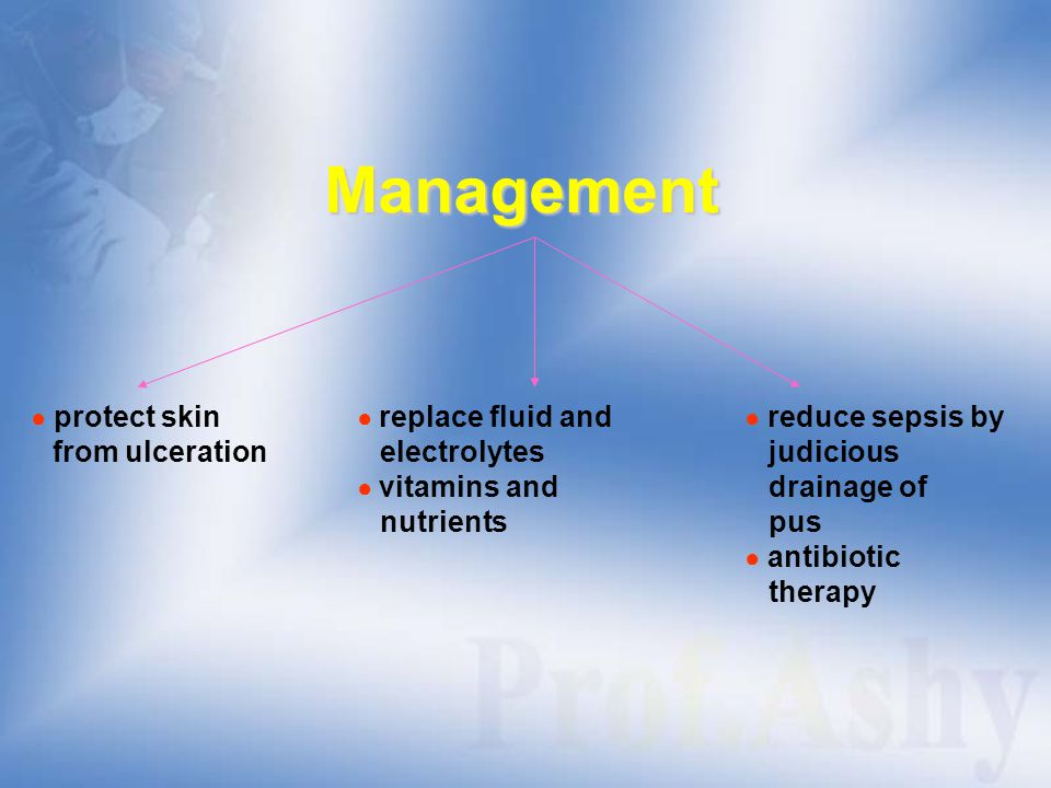 ● vitamins and drainage of nutrients pus ● antibiotic therapy