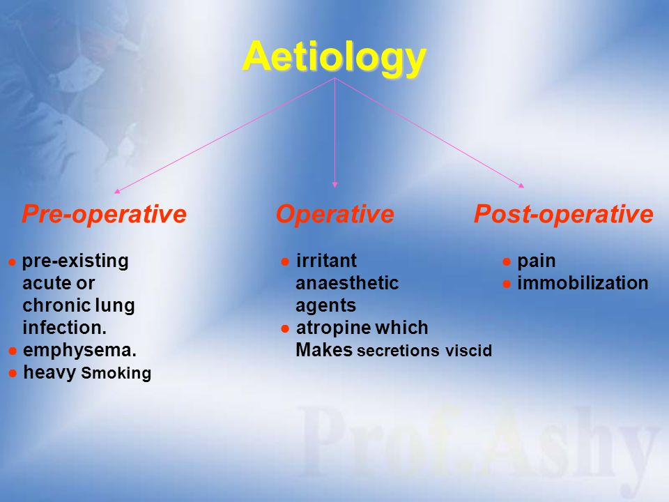 Aetiology acute or anaesthetic ● immobilization chronic lung agents