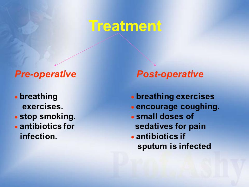 Treatment Pre-operative Post-operative