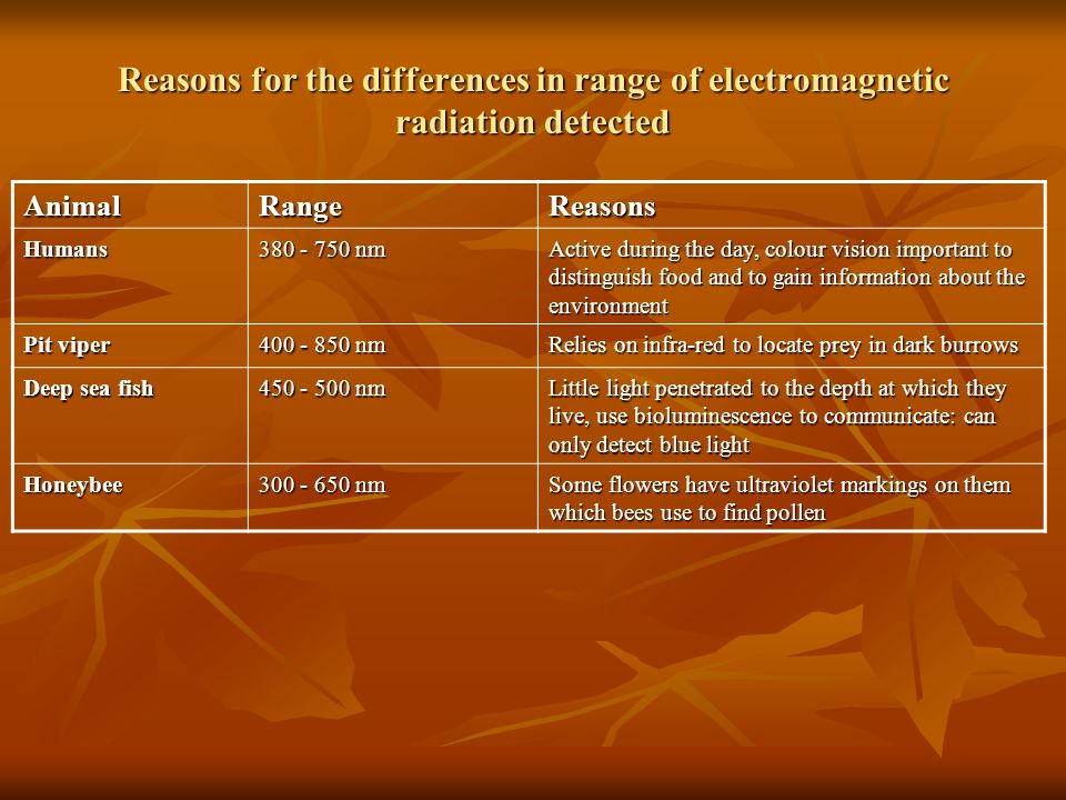 Reasons for the differences in range of electromagnetic radiation detected