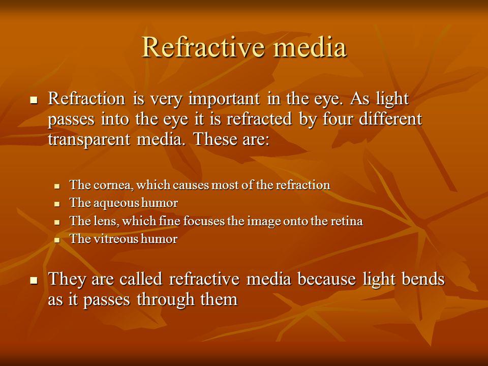 Refractive media