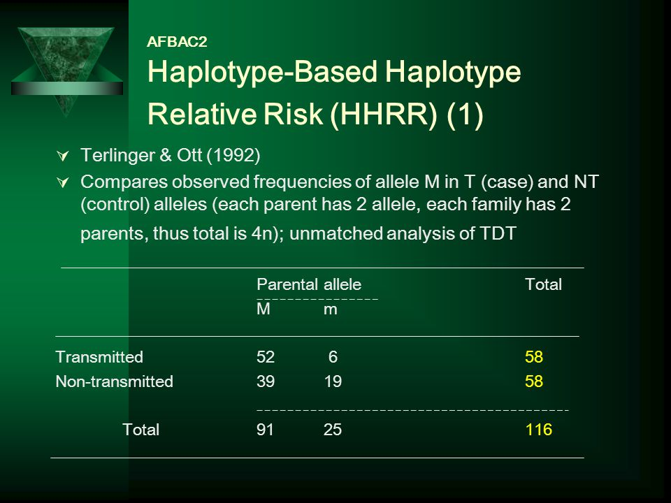 AFBAC2 Haplotype-Based Haplotype Relative Risk (HHRR) (1)