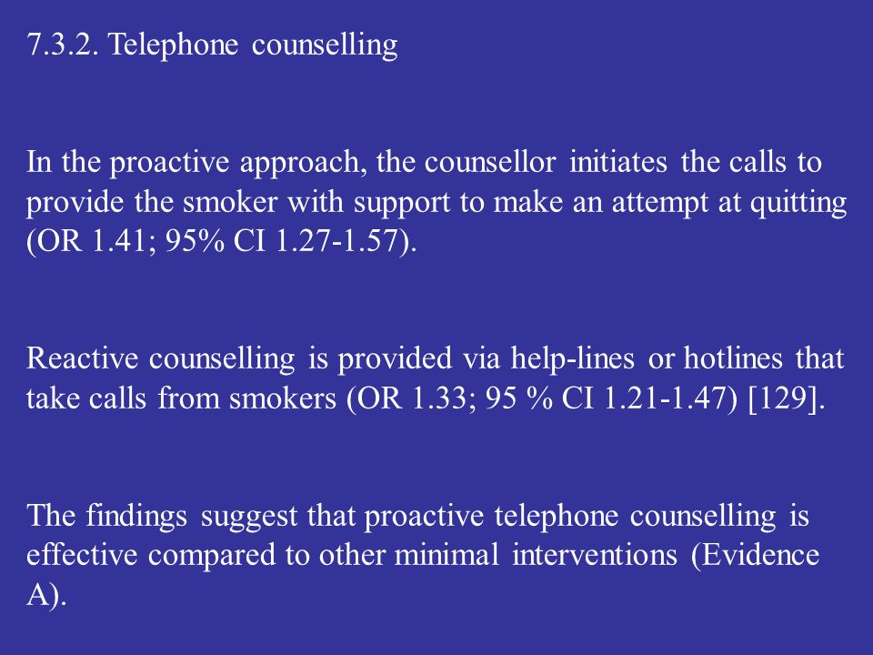 7.3.2. Telephone counselling