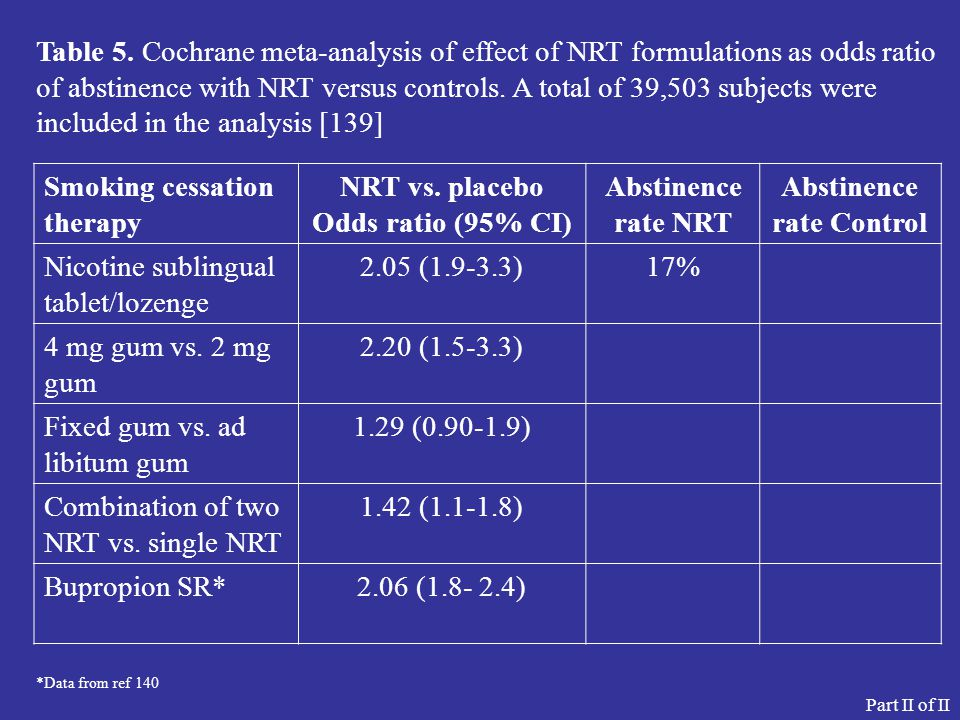 NRT vs. placebo Odds ratio (95% CI) Abstinence rate Control