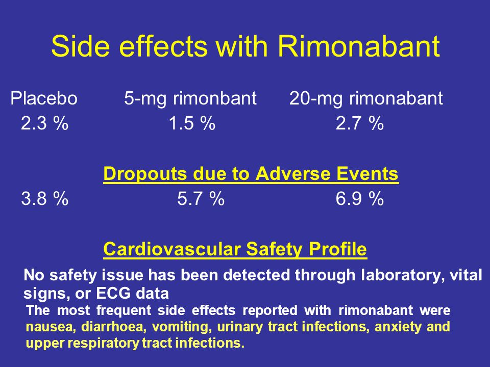Side effects with Rimonabant
