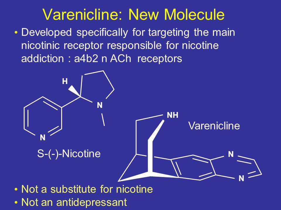 Varenicline: New Molecule