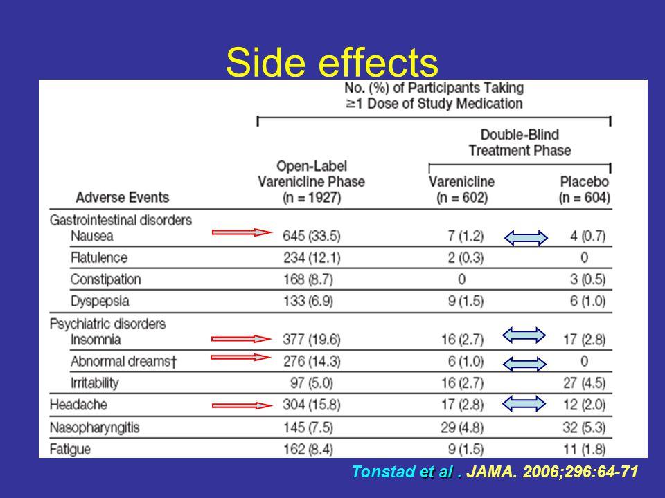 Side effects Tonstad et al . JAMA. 2006;296:64-71