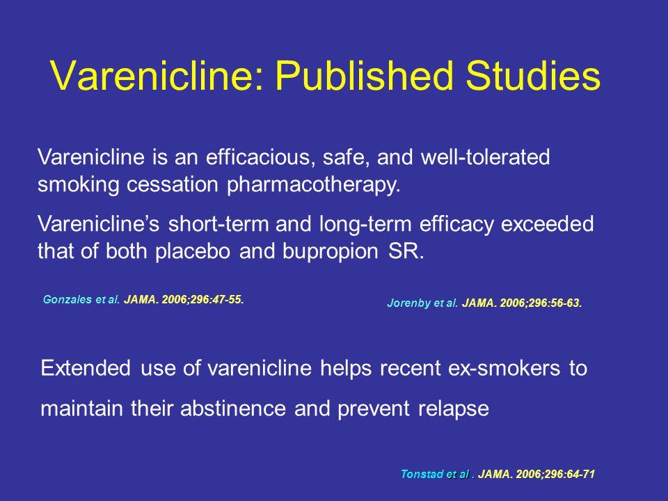 Varenicline: Published Studies