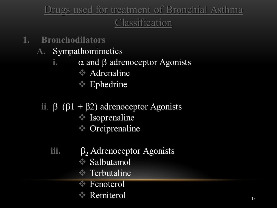 Drugs used for treatment of Bronchial Asthma Classification