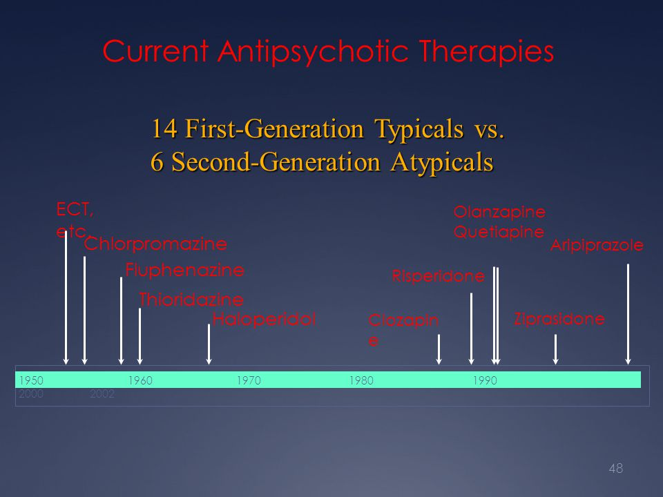 Current Antipsychotic Therapies
