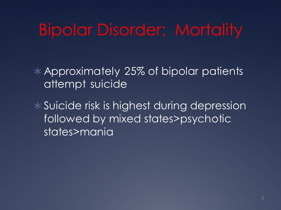 Bipolar Disorder: Mortality