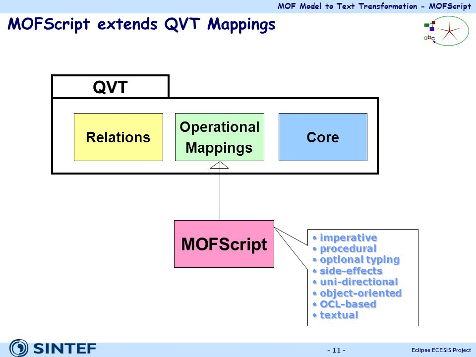 MOFScript extends QVT Mappings