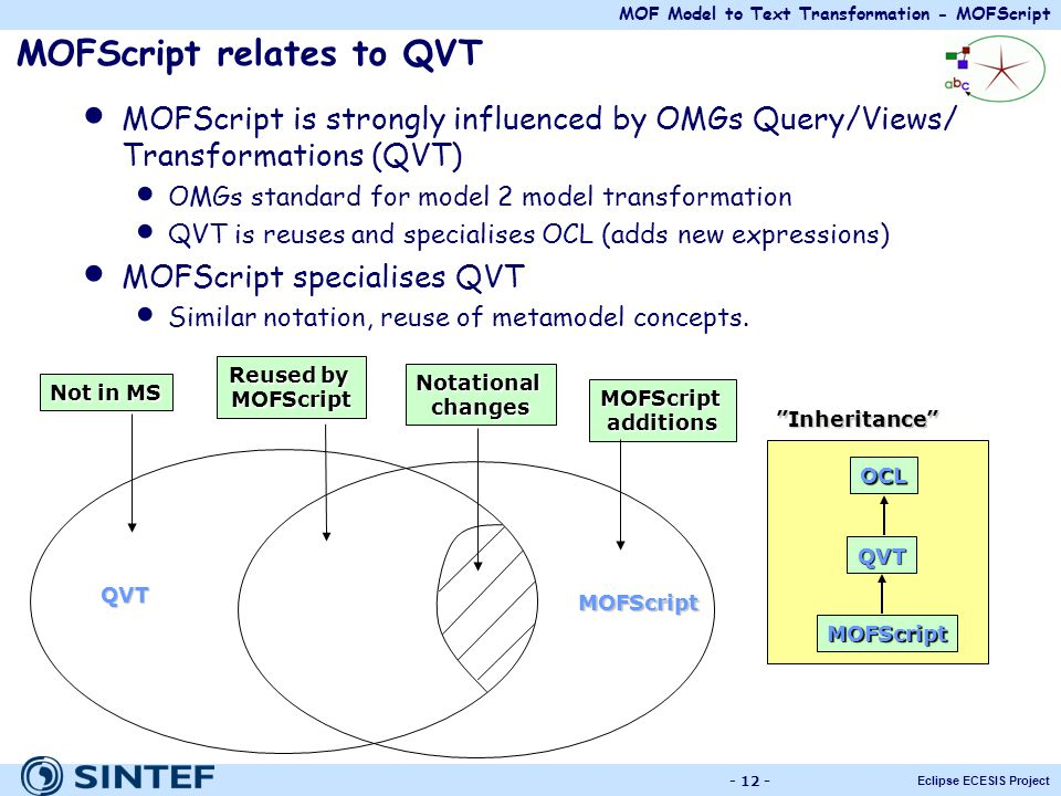 MOFScript relates to QVT