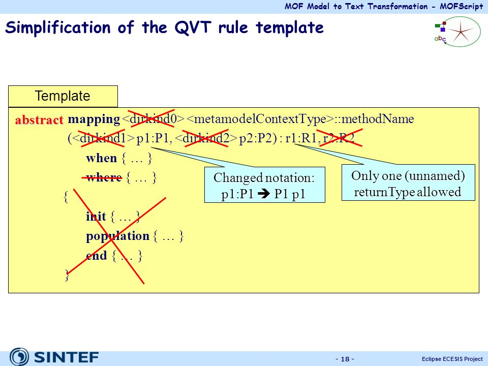 Simplification of the QVT rule template
