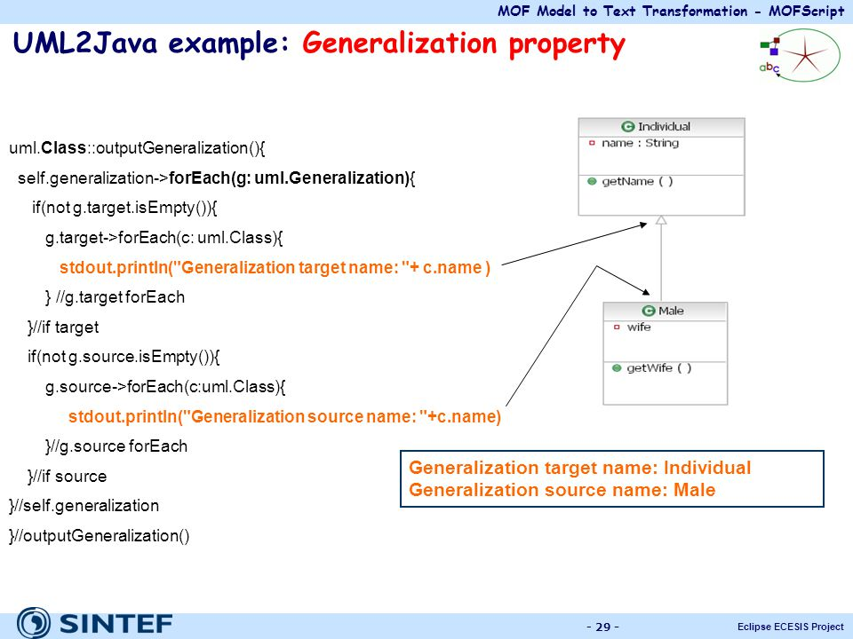 UML2Java example: Generalization property