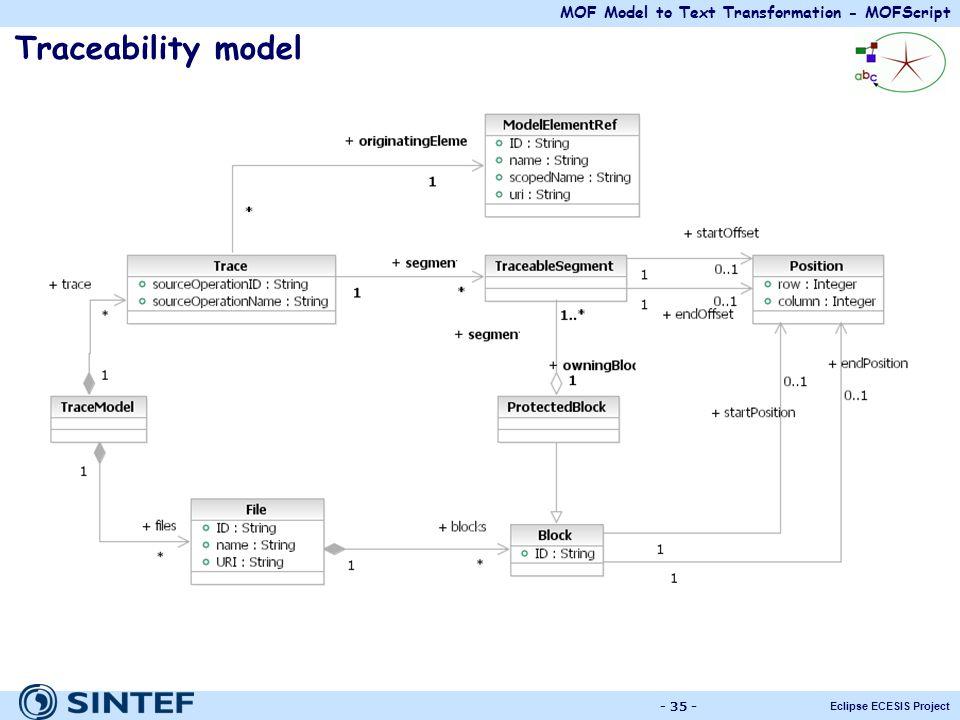 Traceability model