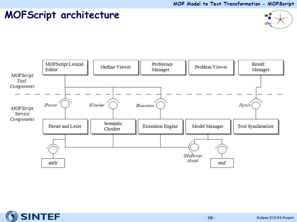 MOFScript architecture