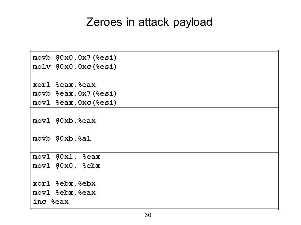 Zeroes in attack payload