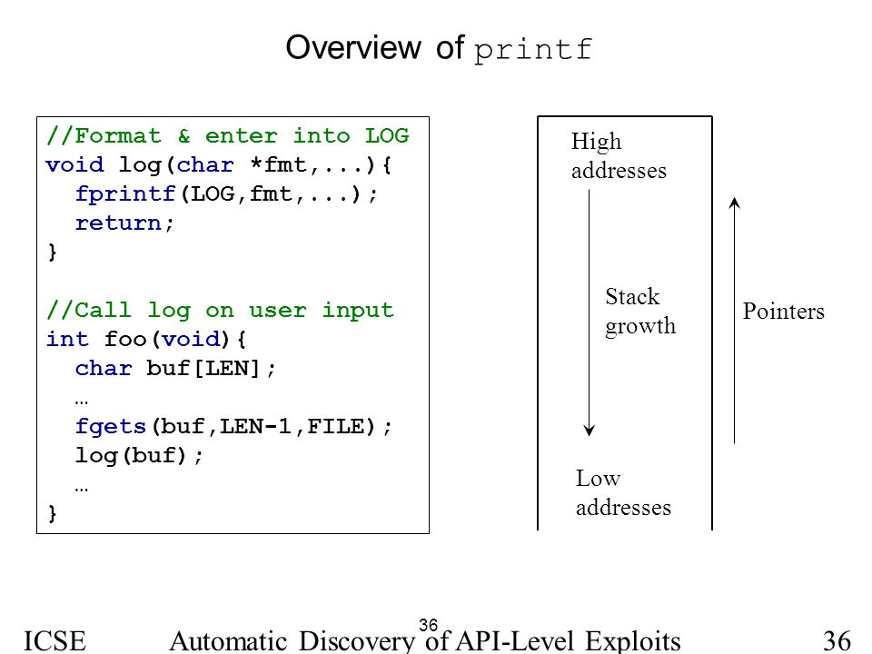 Overview of printf ICSE 2005 Automatic Discovery of API-Level Exploits