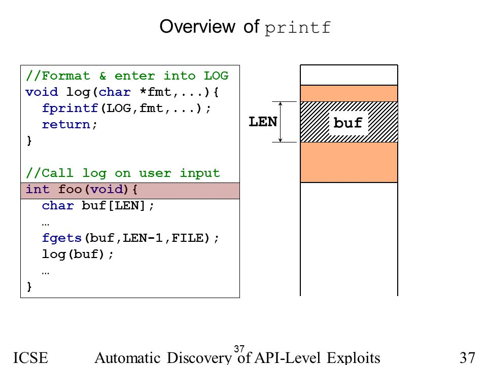 Overview of printf LEN buf ICSE 2005