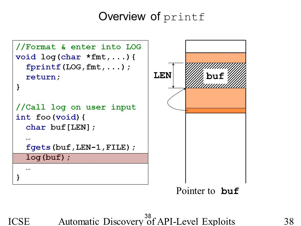 Overview of printf LEN buf Pointer to buf ICSE 2005