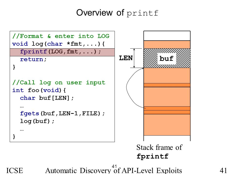 Overview of printf LEN buf Stack frame of fprintf ICSE 2005